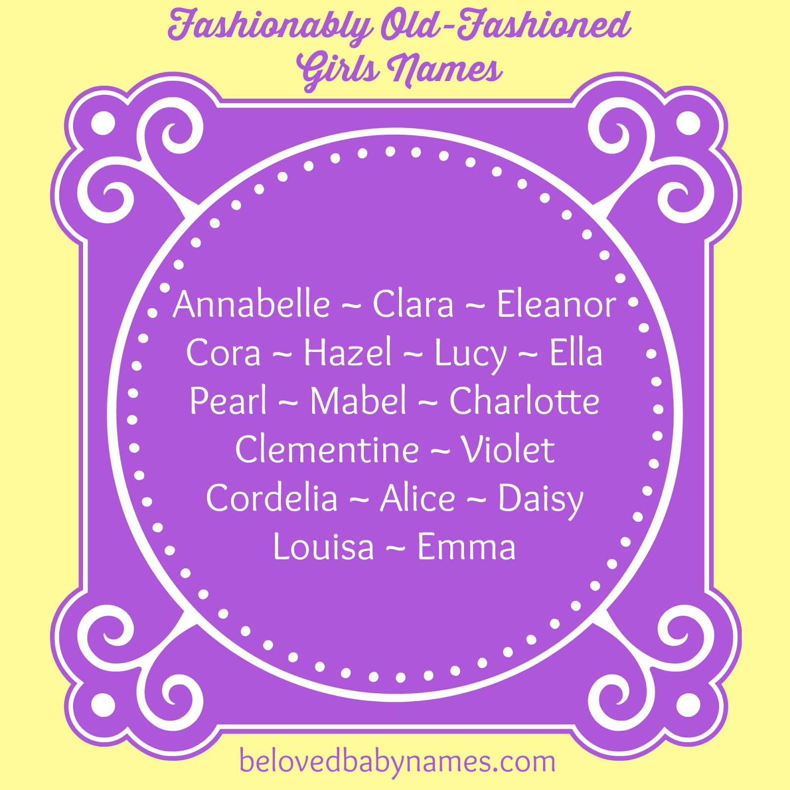Old Fashioned Baby Names! Old 42