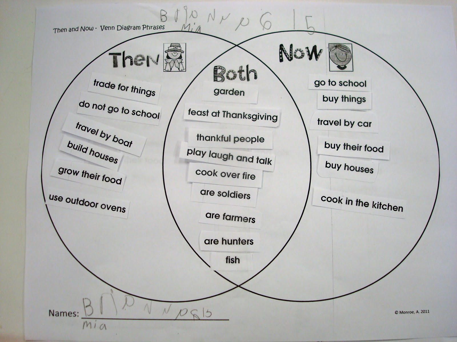 Pencils glue tying shoes pilgrim venn diagram one teams completed venn diagram ccuart Choice Image