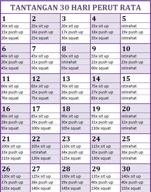 tabel tantangan 30 hari perut rata