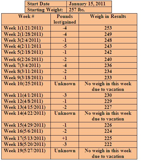 week 2 progress report To receive updates from each thread, make sure you click on the notify me of responses link at the bottom of each thread please see link.