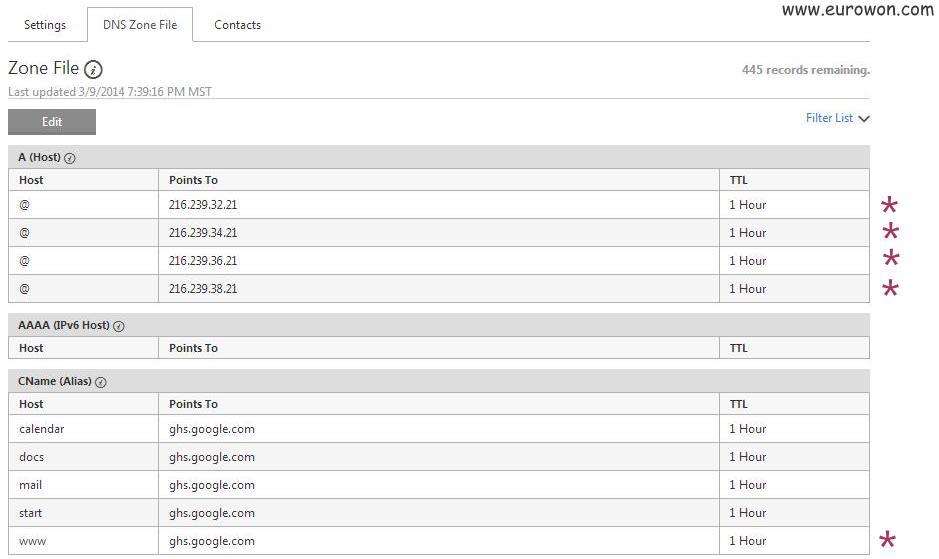 Configuración en las DNS de GoDaddy de un blog de Blogger con dominio .com