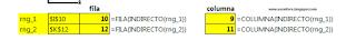 Formato condicional para un rango movil de Excel.