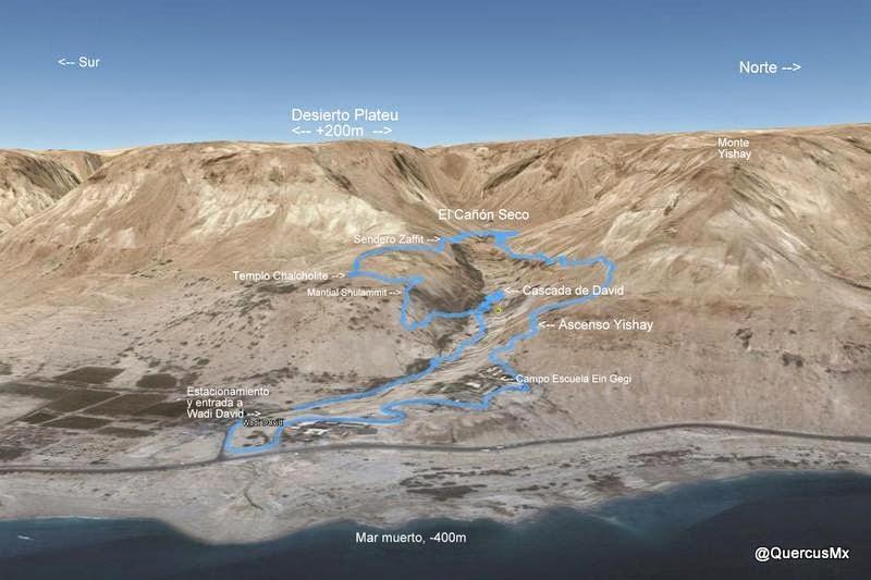 Ruta en el Cañón Wadi David, Israel
