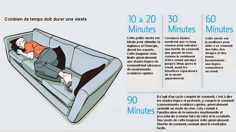 Faire une sieste peut augmenter considérablement l'apprentissage, la mémoire, la conscience, et plus