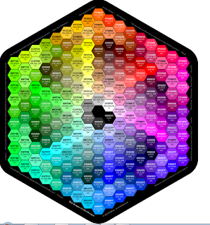 Colorchart -Blog Netfori