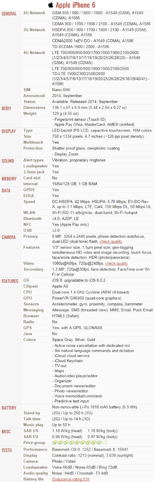 Apple iPhone 6 Smartphone Specs and Features