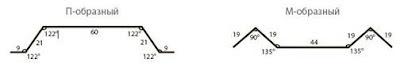 Схема профиля металлического штакетника Grandline
