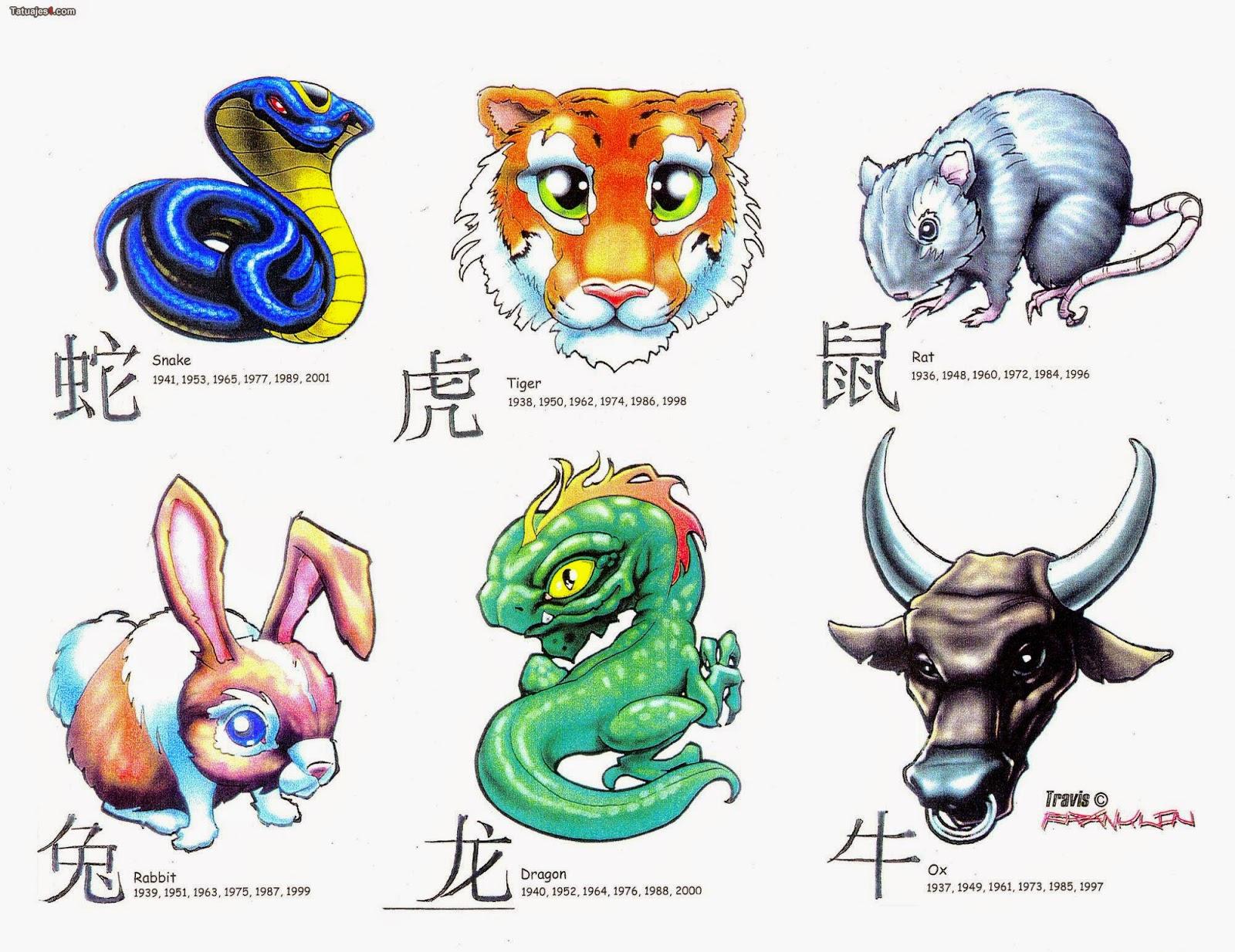 Horóscopo Chino para Tatuaje a Colores