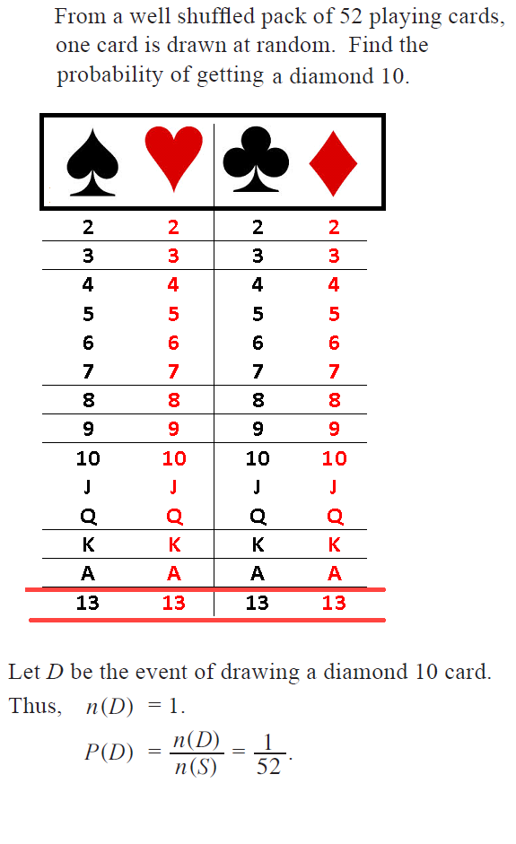 Omtex classes from a well shuffled pack of 52 playing for Table 52 cards