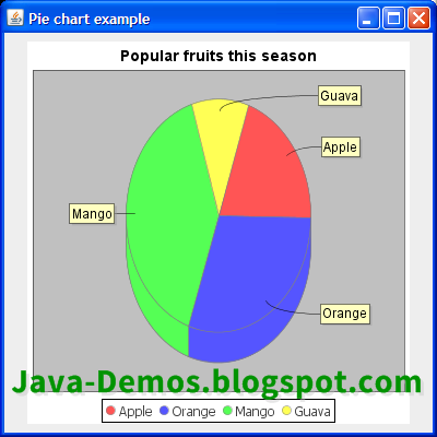 Creating Animated Pie Chart In Swing