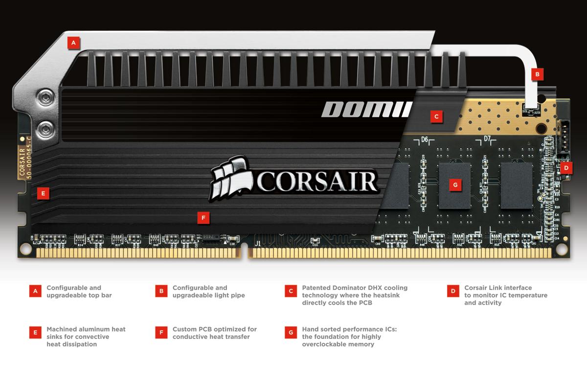Corsair Dominator Platinum 1.65V 64GB Dual Channel DDR3 Memory Kit | CMD64GX3M8A2133C9 screenshot 2