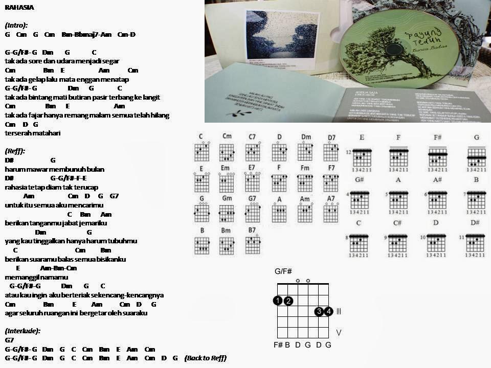 Chord Payung Teduh | chord lagu payung teduh akad ...