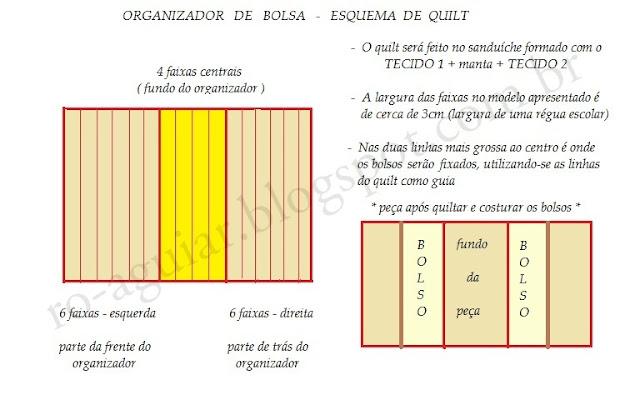 esquema de quilt - organizador de bolsa patchwork - PAP (DIY)