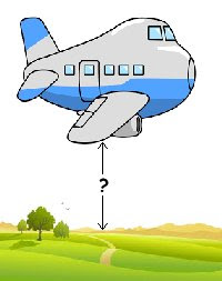 Ever wonder how high an airplane is?
