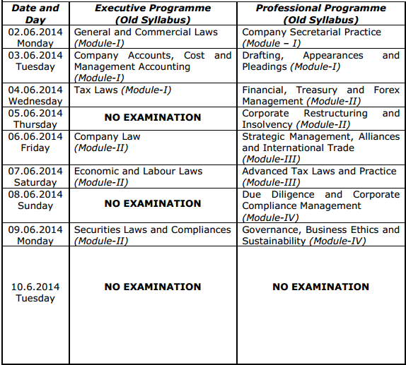 cs-time-table-schedule-date-sheet-exam-date-foundation-executive-professional-exam
