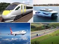 Ulaşım, Kara Hava Deniz ve Karayolu Ulaşımı, Ulaşım Türleri, Ulaşım Araçları