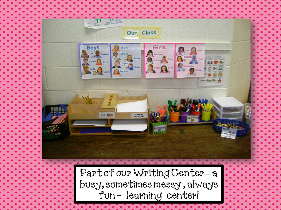 Writing Poetry Anchor Chart