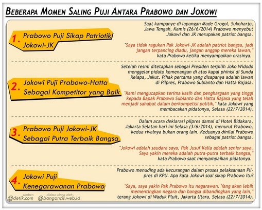 Beberapa Momen Saling Puji Antara Prabowo dan Jokowi