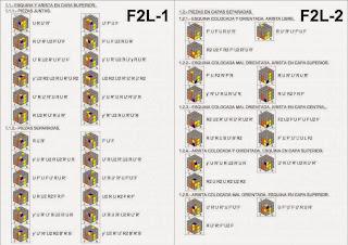 F2L Rubik Solución