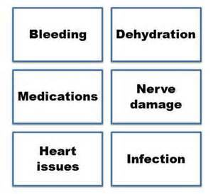 Symptoms of low blood pressure