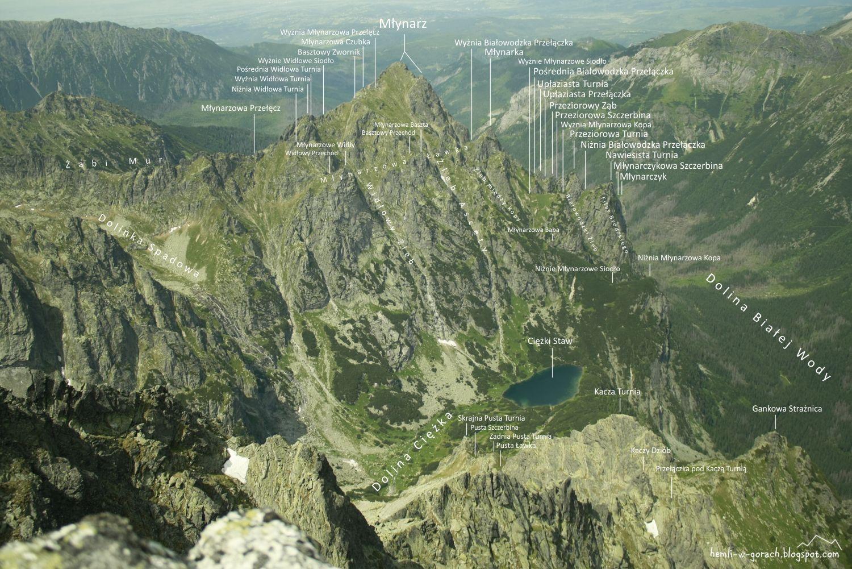 Panorama z Ganku