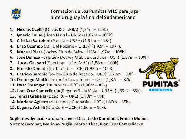 Formación de Los Pumitas M19 para jugar ante Uruguay la final del Sudamericano