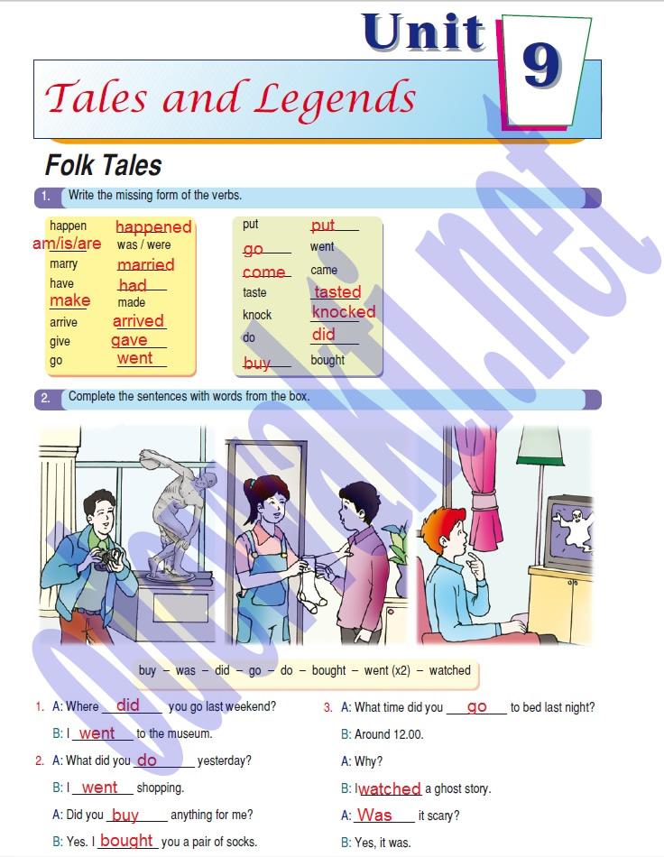 2012-2013 eğitim öğretim yılında okutulan 7. Sınıf İngilizce