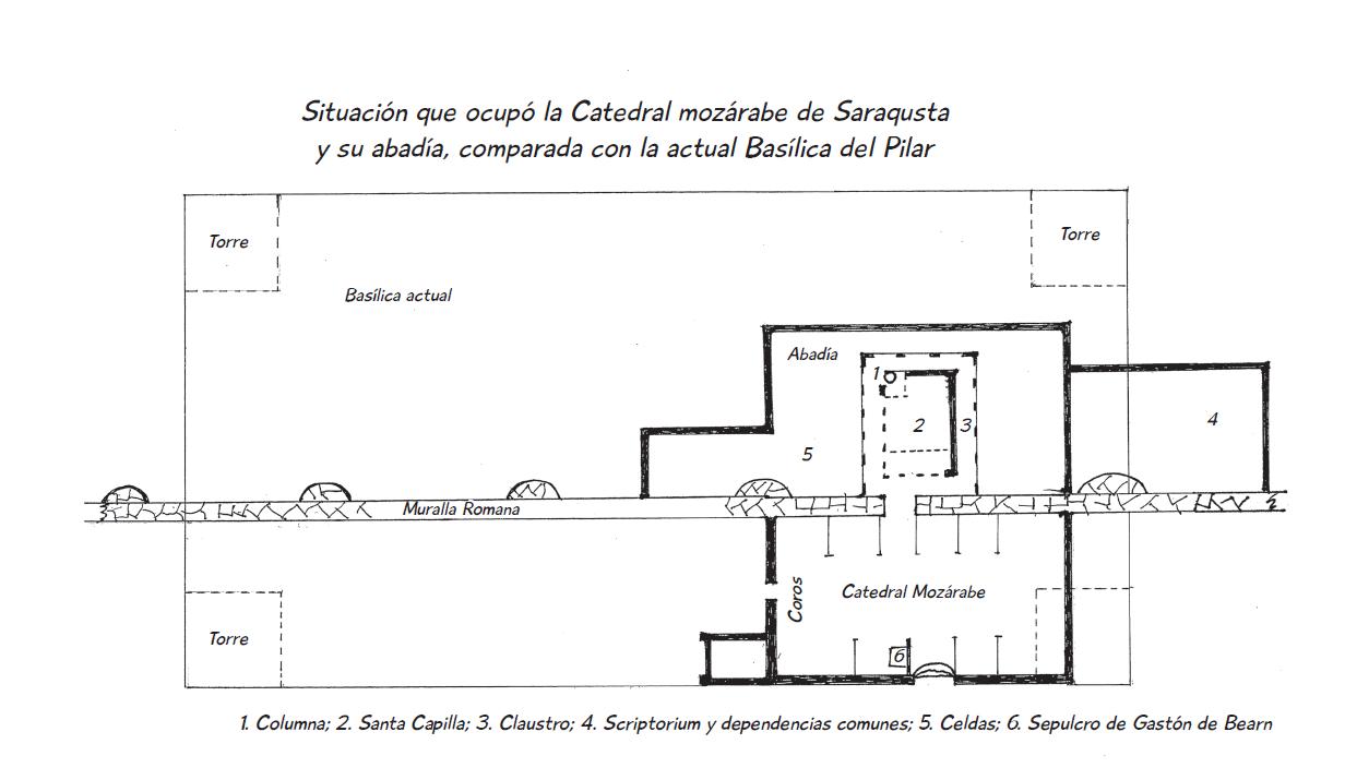 Abadía del Pilar y Catedral de Saraqusta tras la intervención de los mozárabes granadinos