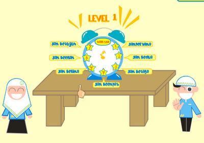 Petunjuk Belajar Iqro Dengan Metode Qronis