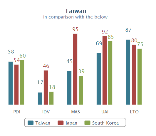 an introduction to the cultural policy in taiwan The government's go-south policy during the 1990s prompted a number of   establishing the overseas taiwan schools as cultural promotional centers.