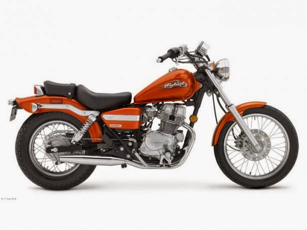 new cruiser Bike Honda Rebel CMX250 India 2015