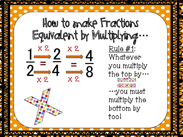 Image result for equivalent Fractions poster
