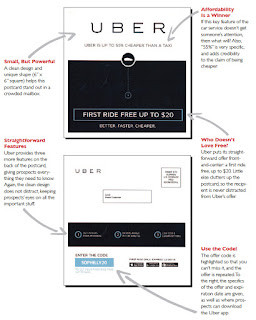 http://www.targetmarketingmag.com/article/uber-drives-into-the-inbox-and-mailbox/