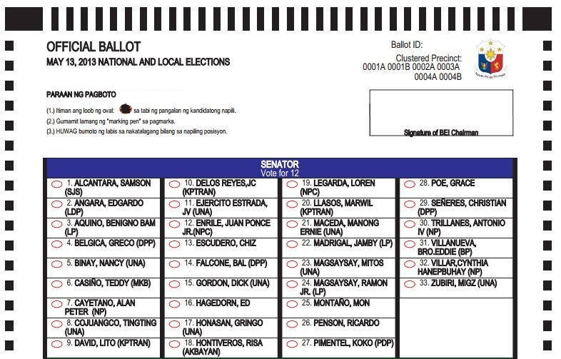 here are sample ballot template for your reference snapshot from httpwwwcomelecgovph