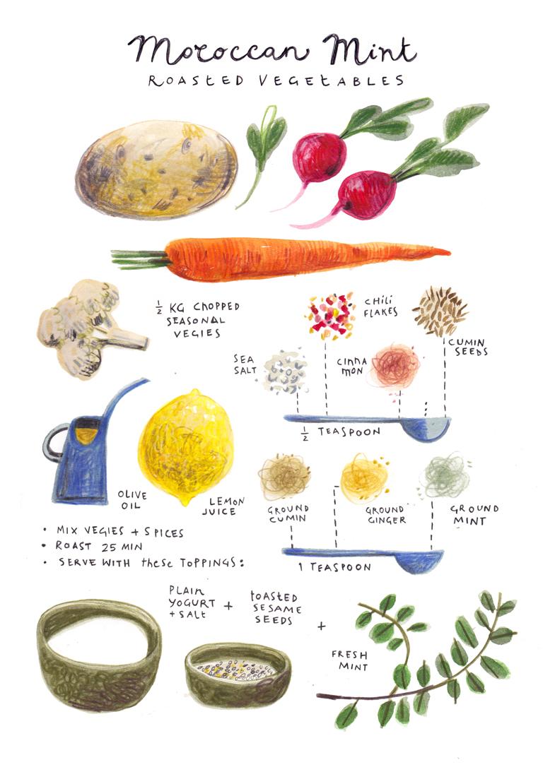 felicita sala illustration: illustrated recipes: september ...