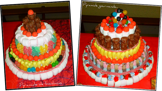image Pyramides de bonbons