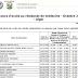 Les resultats de residanat d'Alger 2015