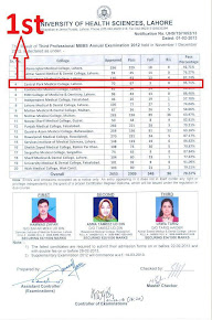 CPMC RESULT, 3rd Professional 2013