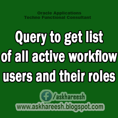 Query to get list of all active workflow users and their roles