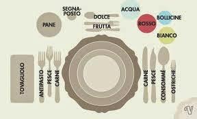 Madame gourmet il galateo a tavola ii parte - Posizione posate a tavola ...