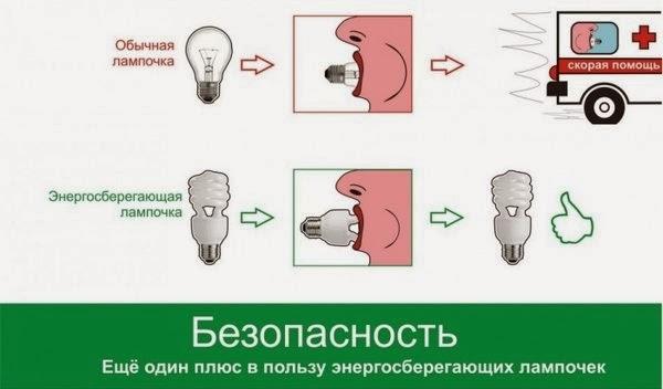 Если засунуть в рот лампочку накаливания
