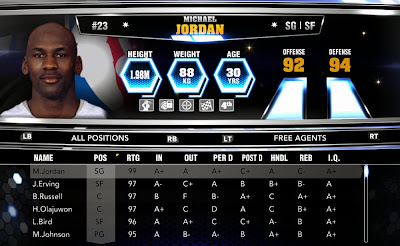 NBA 2K14 Legends in Free Agents Pool