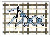 Gráfico de como bordar o ponto cruz com miçangas