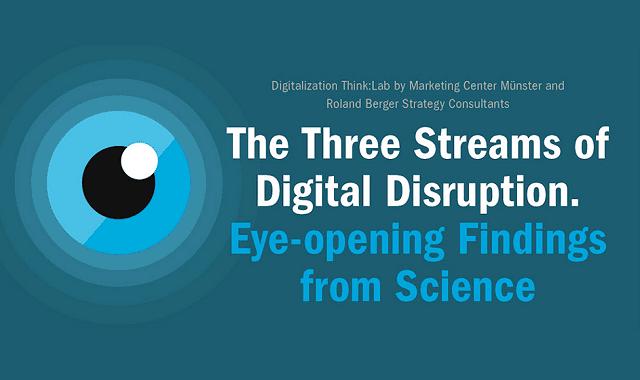 image: The 3 Streams of Digital Disruption Eye Opening Findings