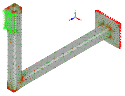 finite element model with mesh, face loads and fixations