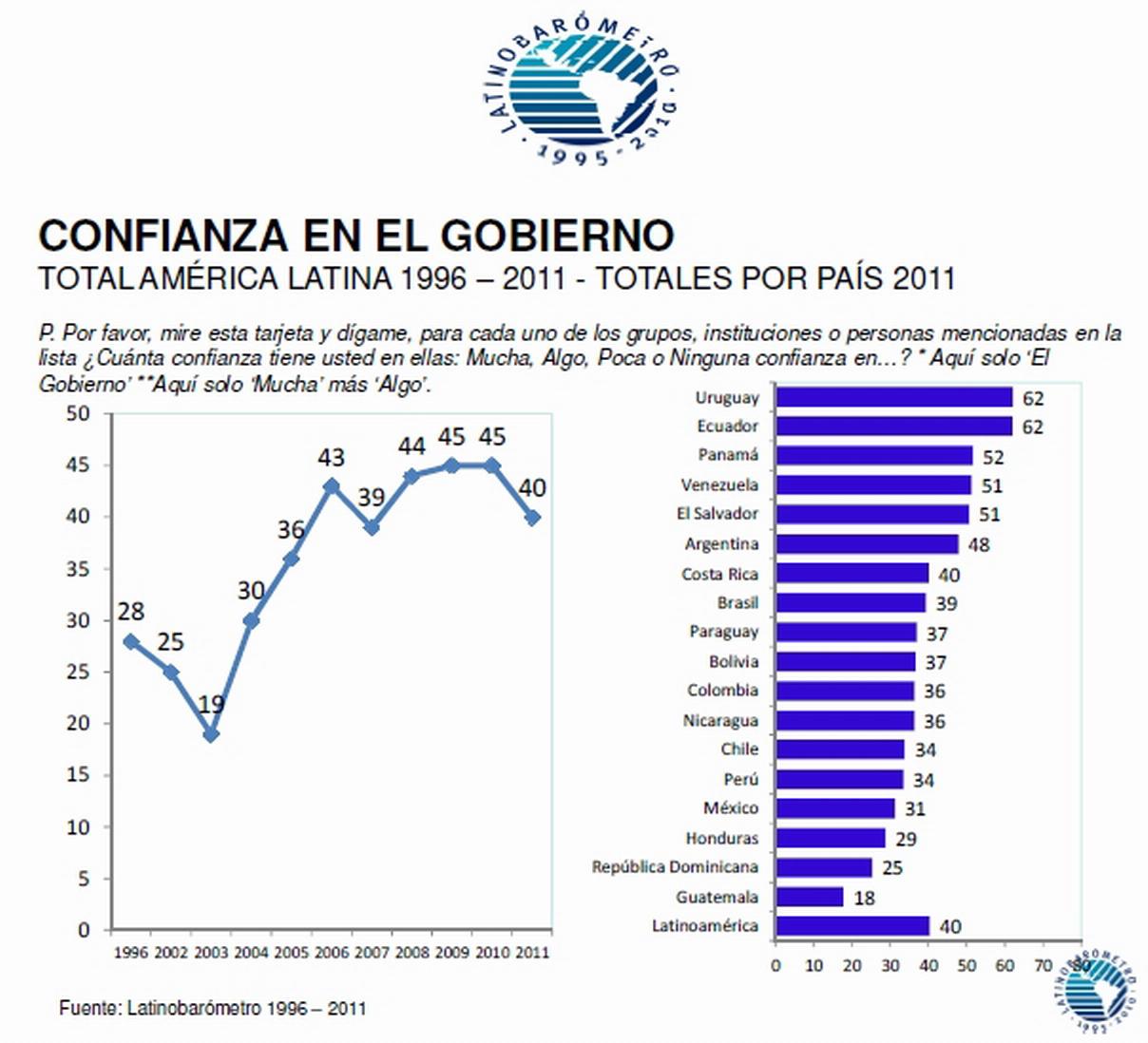 gobierno en la republica dominicana: