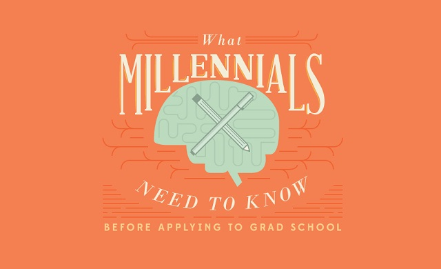 Image: What Millennials Need To Know Before Applying To Grad School
