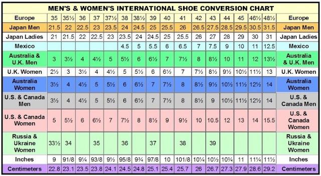 Womens To Men Shoe Conversion