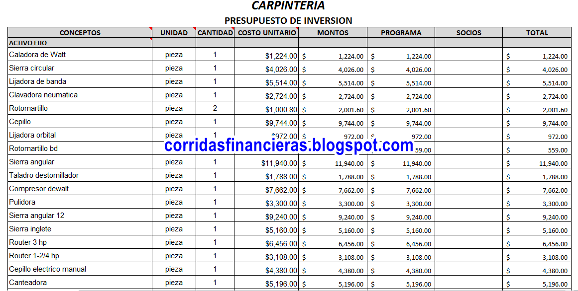 Corrida Financiera en Excel