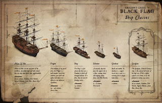 all ship
